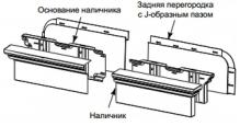 Декоративные фасадные элементы Mid-America в Чехове Ставни, пилястры и наличники